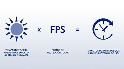fórmula calcular factor protección solar