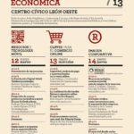 XII Jornadas de Dinamización Económica 2013 en León